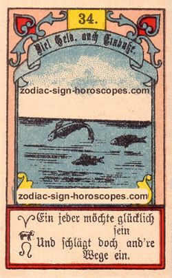 The fish, monthly Gemini horoscope April